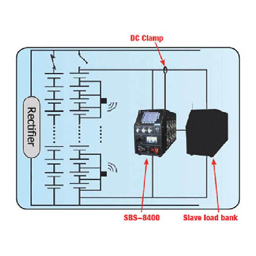 Storage Battery Systems SBS-8400 Programmable Constant Current DC Load Bank with Monitoring, 10-300VDC, 120ADC, 120VAC Line Input (Diagram)