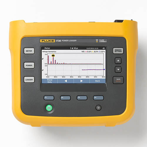 Featured electrical power meters and analyzers at test equipment fluke 1736b 3 phase energy logger basic version no current clamps sciox Gallery
