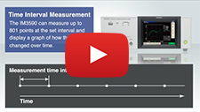 Hioki IM3590 Time interval measurement to detect behavioral changes in electronic components
