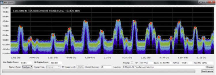 Tektronix DataVu-PC Record Analysis Software for Real-Time